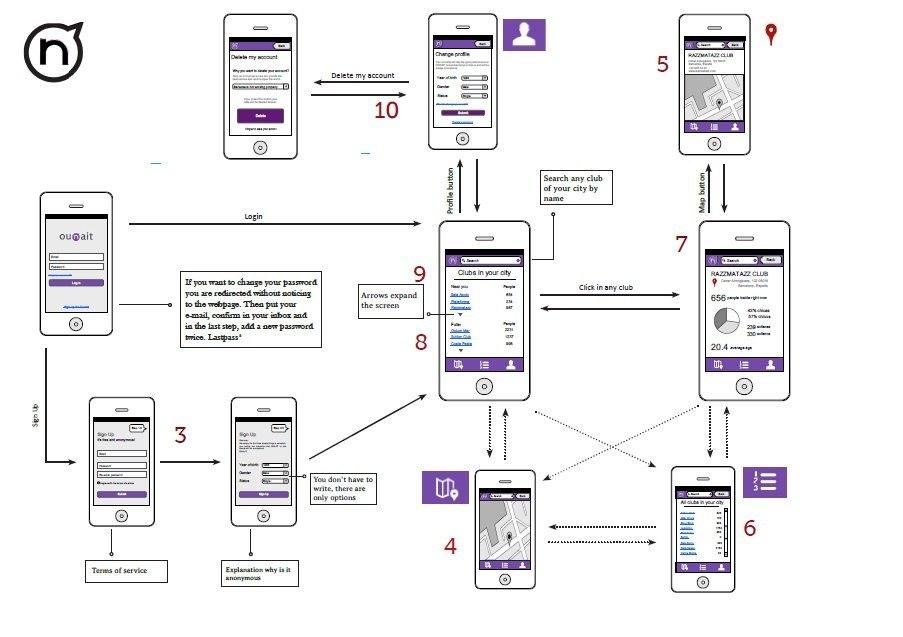 mockups app
