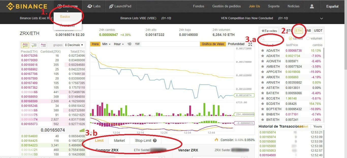 como invertir criptomonedas en binance