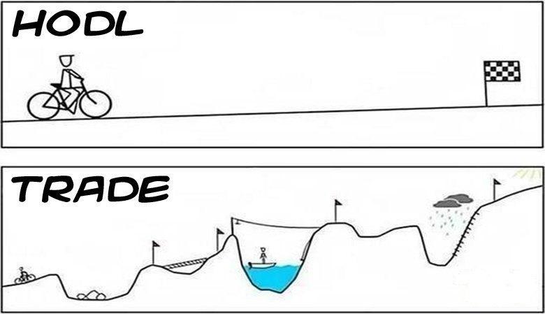 hodl vs trade